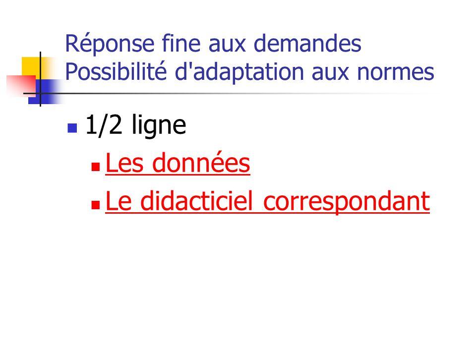Réponse fine aux demandes Possibilité d adaptation aux normes 1/2 ligne Les données Le didacticiel correspondant