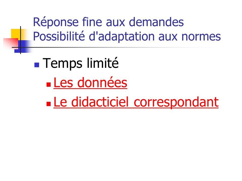 Temps limité Les données Le didacticiel correspondant Réponse fine aux demandes Possibilité d adaptation aux normes
