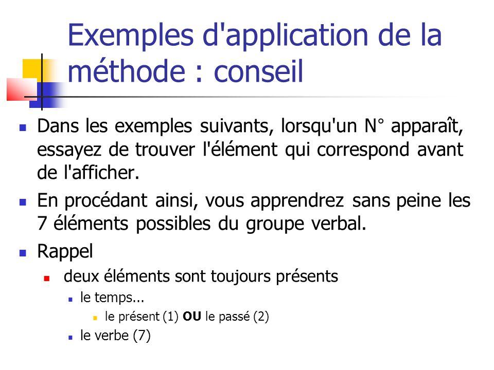 Exemples d'application de la méthode : conseil Dans les exemples suivants, lorsqu'un N° apparaît, essayez de trouver l'élément qui correspond avant de