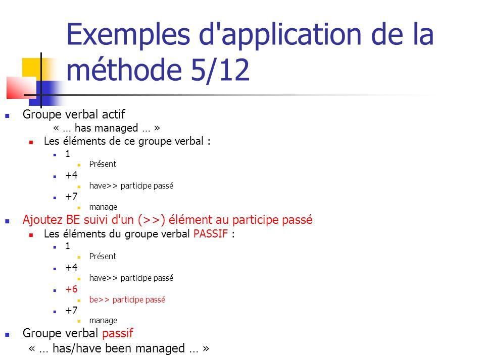 Exemples d'application de la méthode 5/12 Groupe verbal actif « … has managed … » Les éléments de ce groupe verbal : 1 Présent +4 have>> participe pas