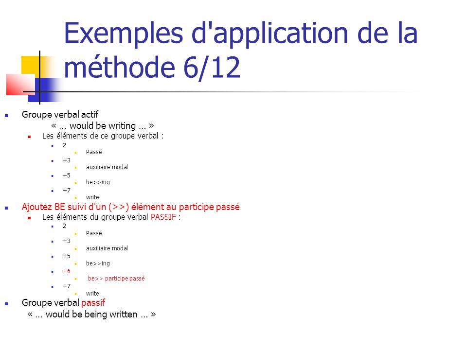 Exemples d'application de la méthode 6/12 Groupe verbal actif « … would be writing … » Les éléments de ce groupe verbal : 2 Passé +3 auxiliaire modal