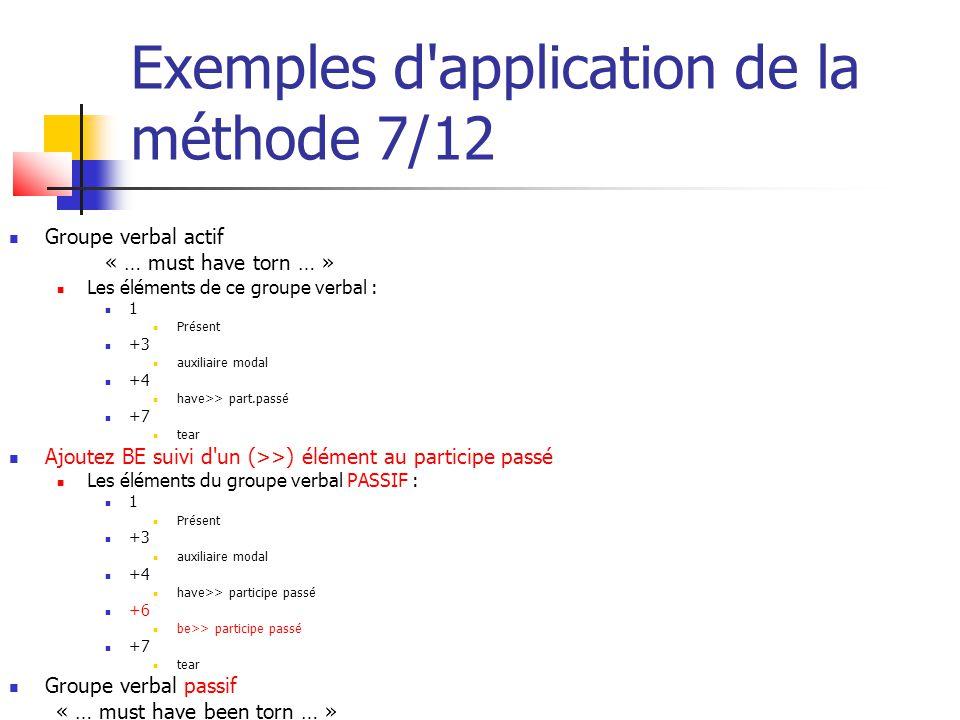 Exemples d'application de la méthode 7/12 Groupe verbal actif « … must have torn … » Les éléments de ce groupe verbal : 1 Présent +3 auxiliaire modal