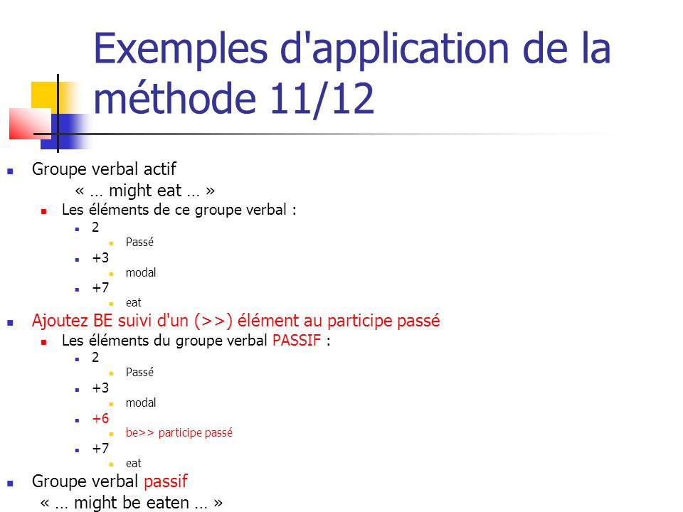 Exemples d application de la méthode 11/12 Groupe verbal actif « … might eat … » Les éléments de ce groupe verbal : 2 Passé +3 modal +7 eat Ajoutez BE suivi d un (>>) élément au participe passé Les éléments du groupe verbal PASSIF : 2 Passé +3 modal +6 be>> participe passé +7 eat Groupe verbal passif « … might be eaten … »