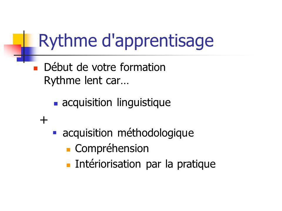 Début de votre formation Rythme lent car… Rythme d apprentisage  acquisition méthodologique Compréhension Intériorisation par la pratique acquisition linguistique +