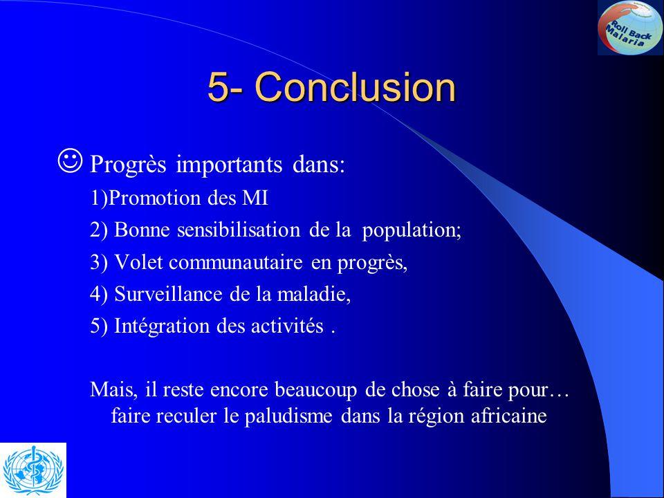 4- Perspectives Disponibilité des médicaments antipaludiques au niveau communautaire Implication effective du secteur privé, des ONG et des tradipraticiens dans la lutte contre le paludisme Intégration de la gestion des moustiquaires imprégnés dans le financement communautaire