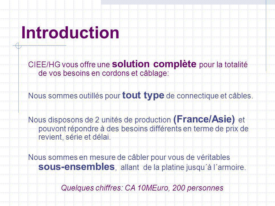 Introduction CIEE/HG vous offre une solution complète pour la totalité de vos besoins en cordons et câblage: Nous sommes outillés pour tout type de co