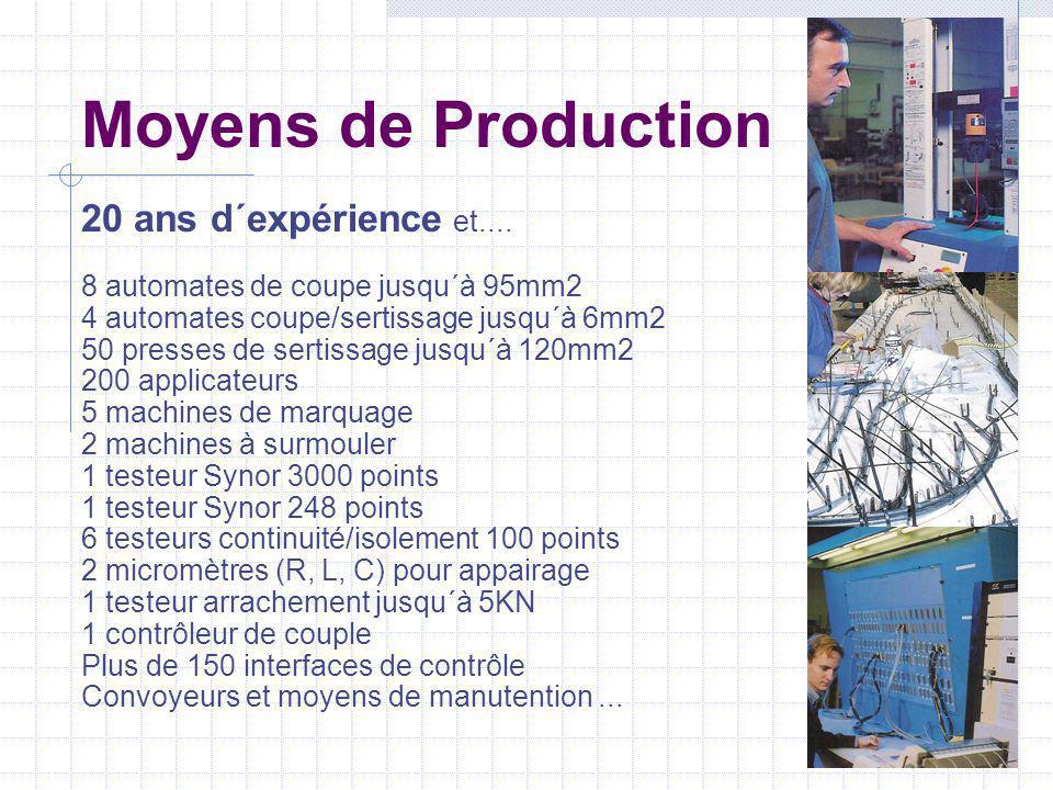 Moyens de Production 20 ans d´expérience et.... 8 automates de coupe jusqu´à 95mm2 4 automates coupe/sertissage jusqu´à 6mm2 50 presses de sertissage