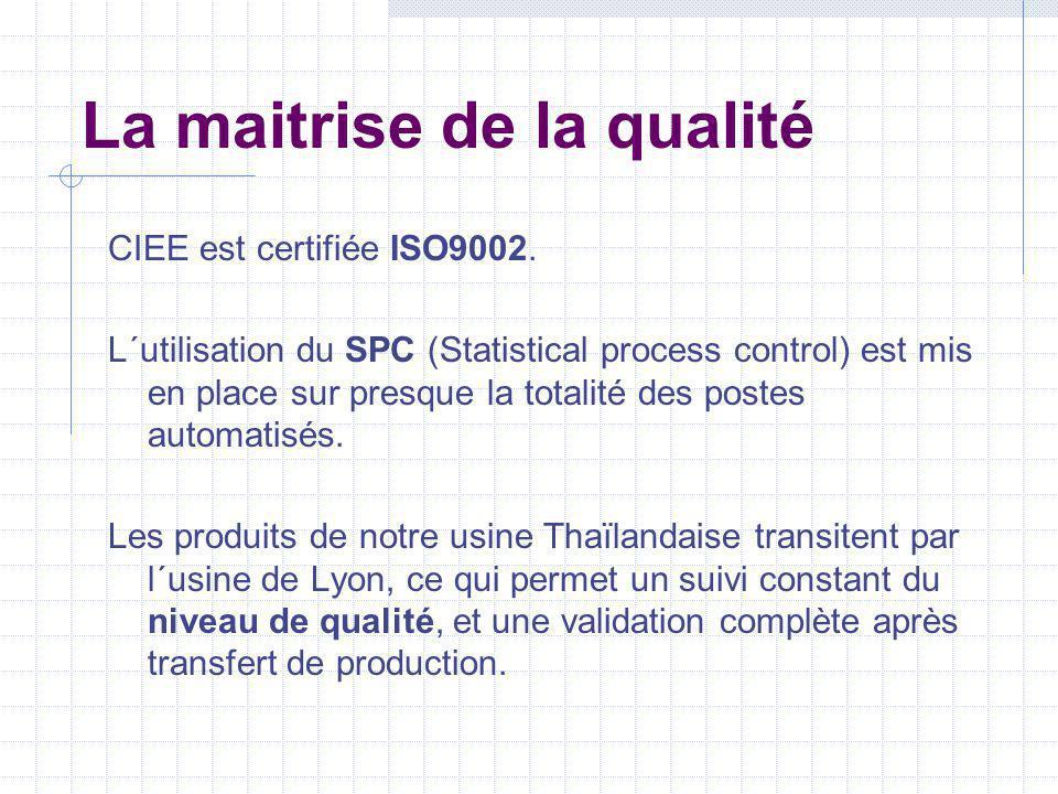La maitrise de la qualité CIEE est certifiée ISO9002. L´utilisation du SPC (Statistical process control) est mis en place sur presque la totalité des