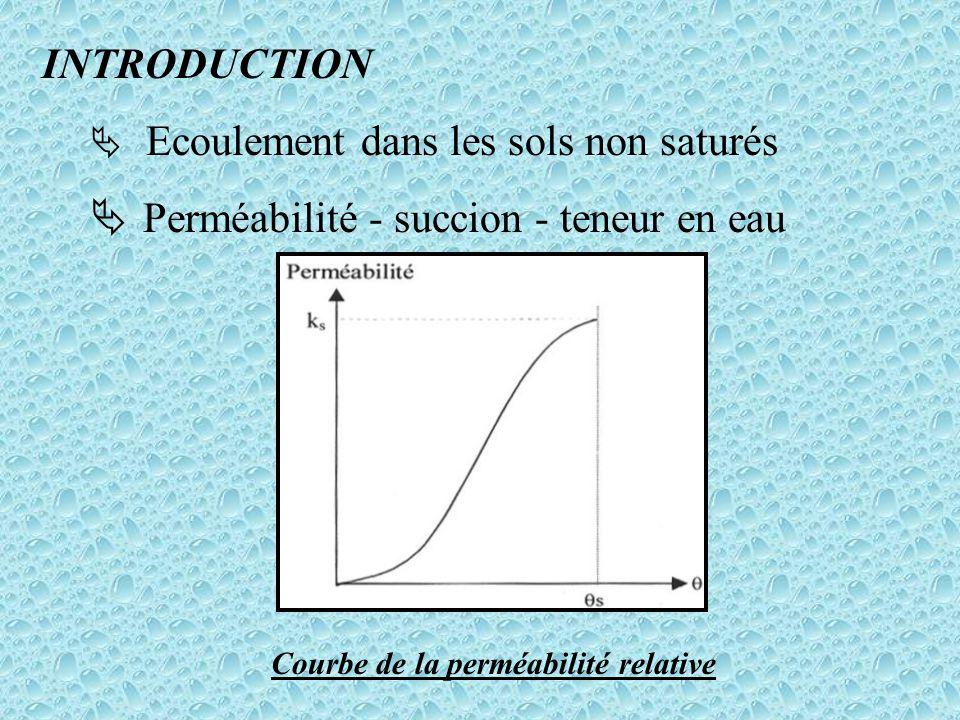 INTRODUCTION  Ecoulement dans les sols non saturés  Perméabilité - succion - teneur en eau Courbe de la perméabilité relative