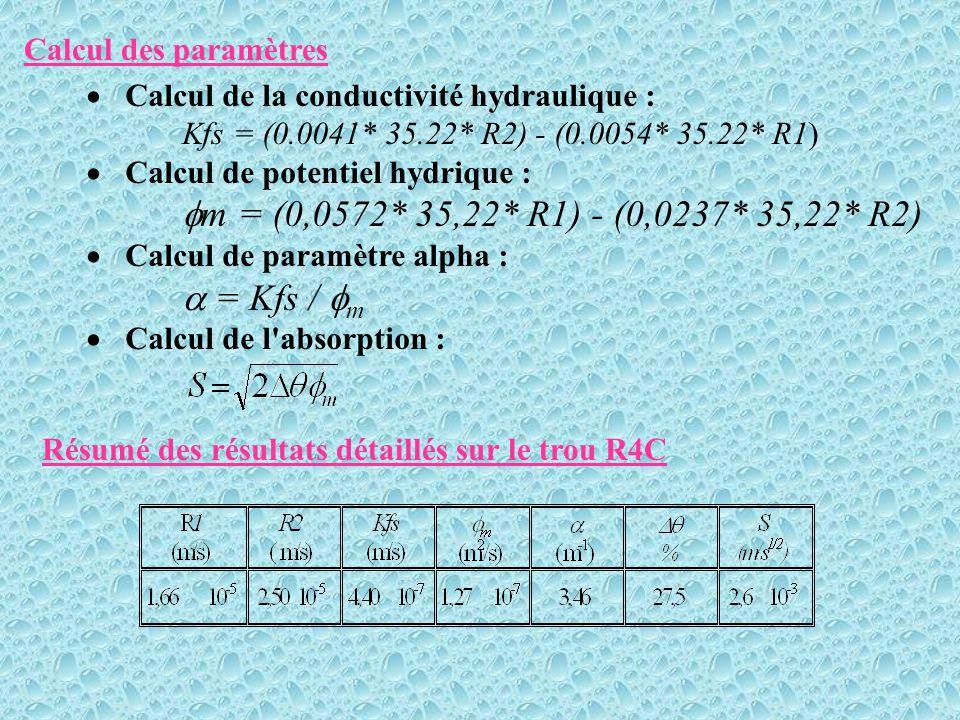  Calcul de la conductivité hydraulique : Kfs = (0.0041* 35.22* R2) - (0.0054* 35.22* R1)  Calcul de potentiel hydrique :  m = (0,0572* 35,22* R1) -