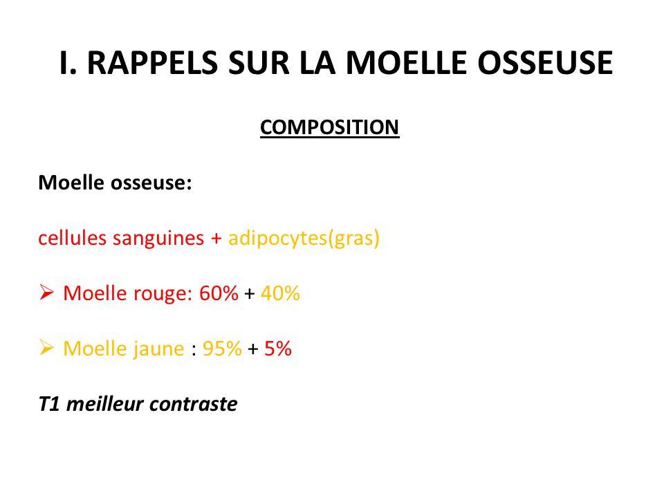 COMPOSITION Moelle osseuse: cellules sanguines + adipocytes(gras)  Moelle rouge: 60% + 40%  Moelle jaune : 95% + 5% T1 meilleur contraste