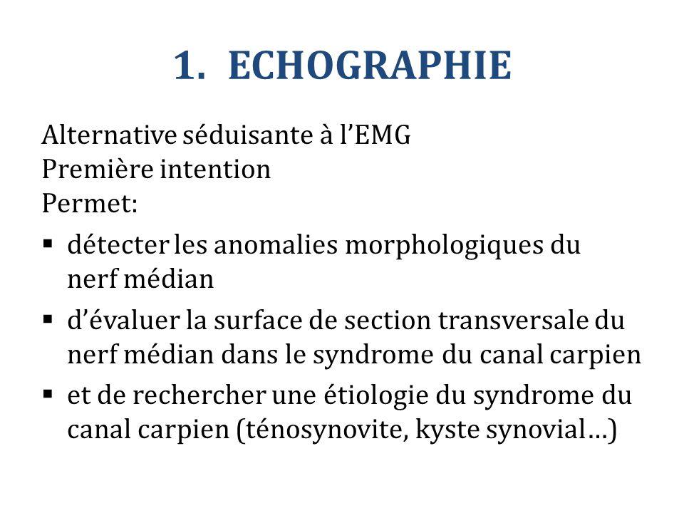 1.ECHOGRAPHIE Alternative séduisante à l'EMG Première intention Permet:  détecter les anomalies morphologiques du nerf médian  d'évaluer la surface