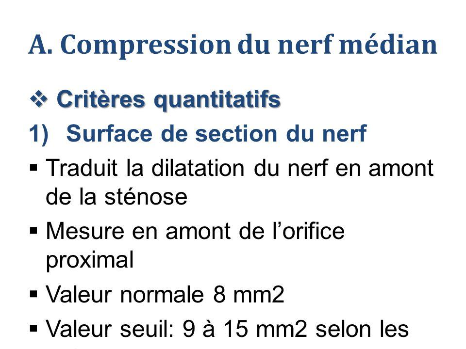 A. Compression du nerf médian  Critères quantitatifs 1)Surface de section du nerf  Traduit la dilatation du nerf en amont de la sténose  Mesure en
