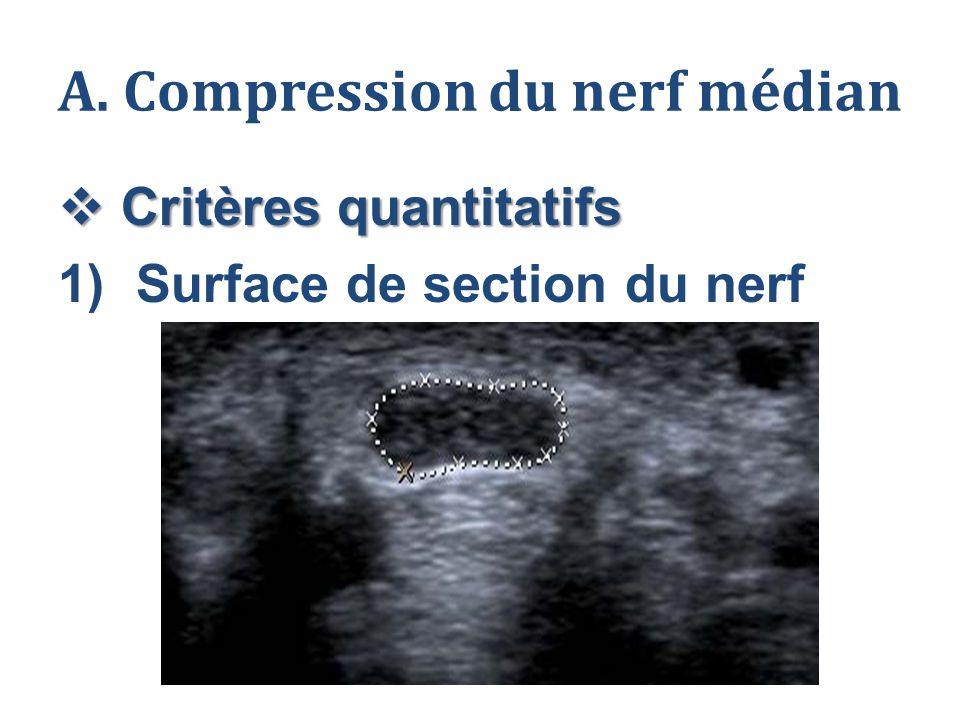 A. Compression du nerf médian  Critères quantitatifs 1)Surface de section du nerf