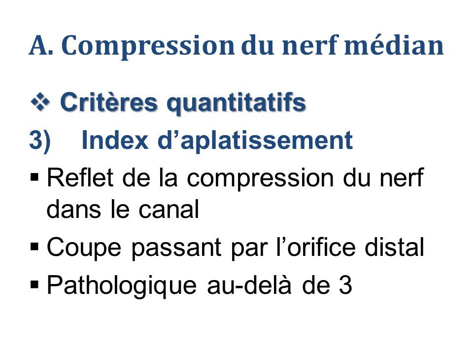 A. Compression du nerf médian  Critères quantitatifs 3) Index d'aplatissement  Reflet de la compression du nerf dans le canal  Coupe passant par l'