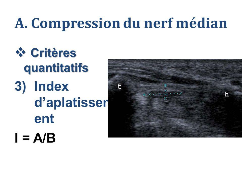 A. Compression du nerf médian  Critères quantitatifs 3)Index d'aplatissem ent I = A/B
