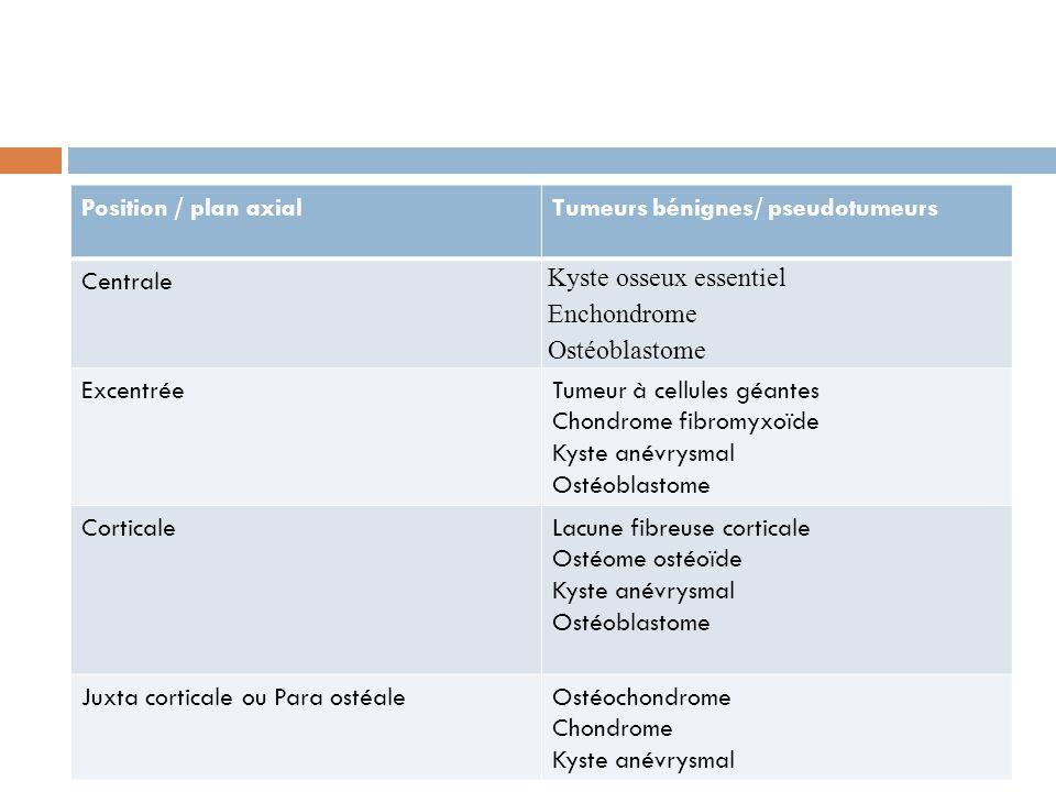 Position / plan axialTumeurs bénignes/ pseudotumeurs Centrale Kyste osseux essentiel Enchondrome Ostéoblastome ExcentréeTumeur à cellules géantes Chon