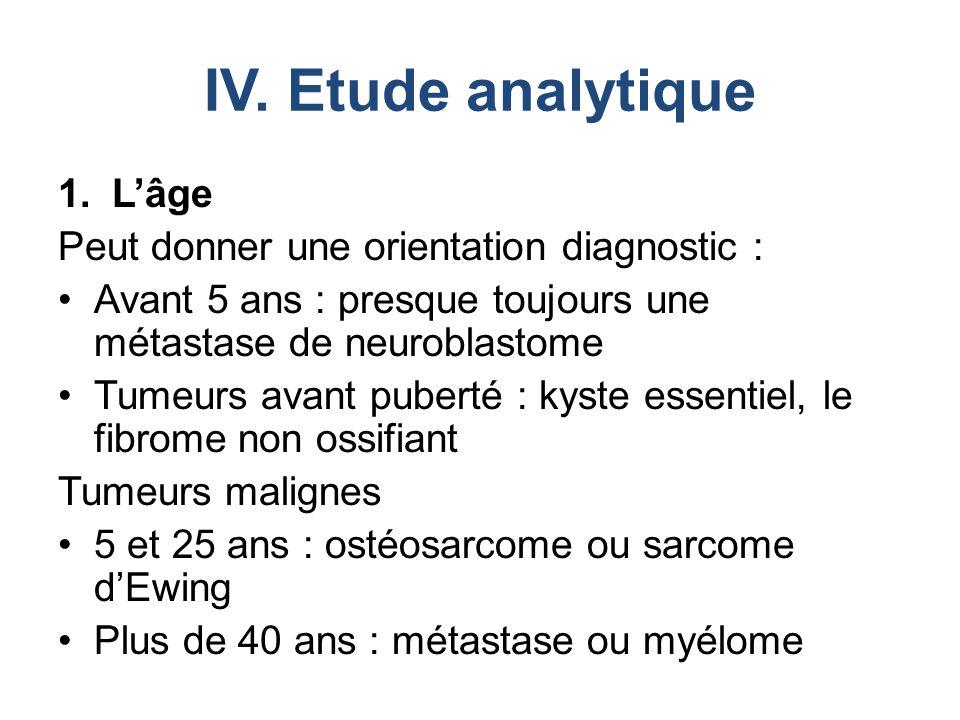 IV. Etude analytique 1.L'âge Peut donner une orientation diagnostic : Avant 5 ans : presque toujours une métastase de neuroblastome Tumeurs avant pube