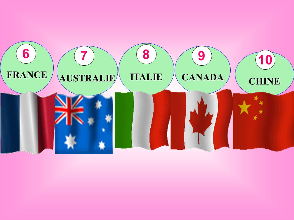 FRANCE AUSTRALIE ITALIE CANADA CHINE 6 7 8 9