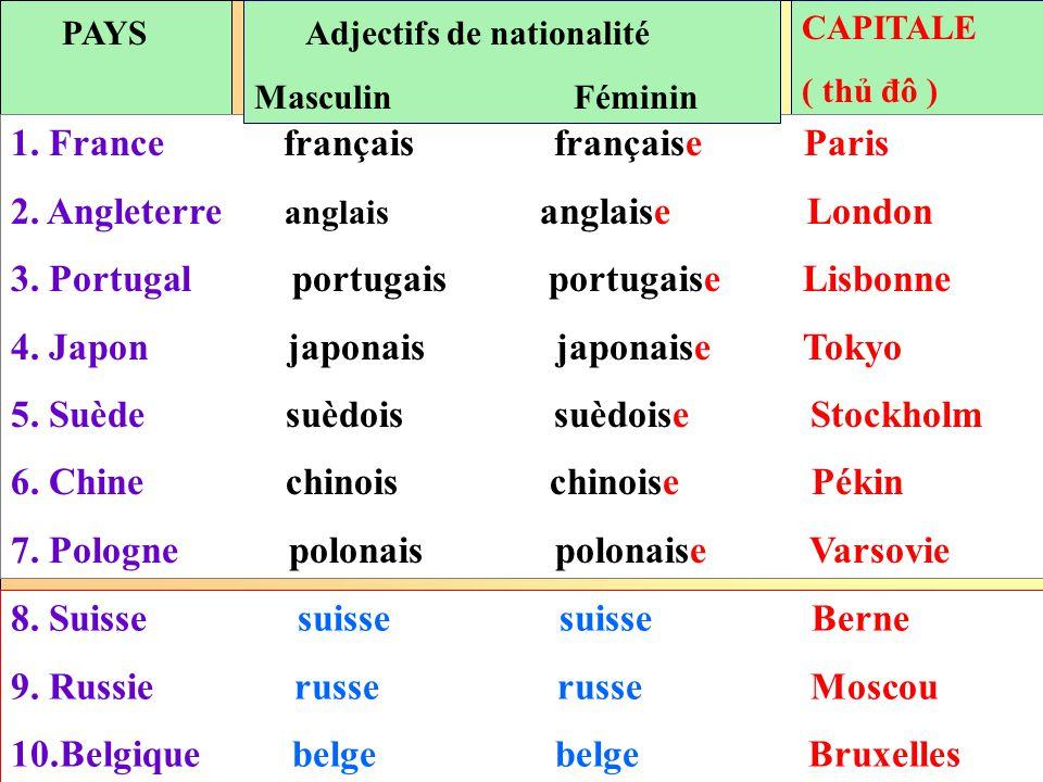 CAPITALE ( thủ đô ) PAYS 1. France français française Paris 2.