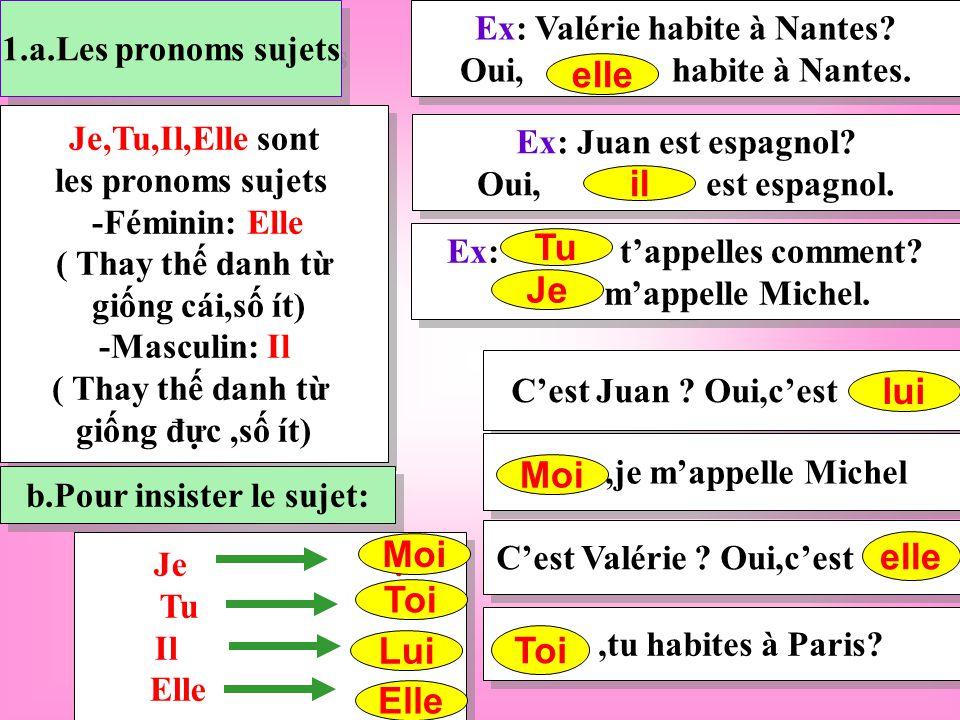 1.a.Les pronoms sujets Ex: Valérie habite à Nantes.