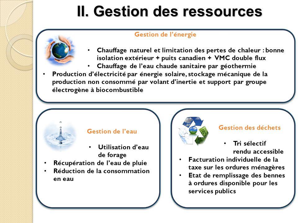 II. Gestion des ressources Gestion de l'énergie Chauffage naturel et limitation des pertes de chaleur : bonne isolation extérieur + puits canadien + V