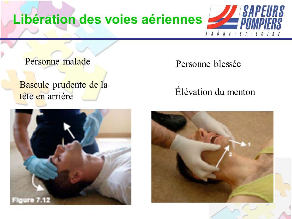Personne malade Personne blessée Libération des voies aériennes Bascule prudente de la tête en arrière Élévation du menton