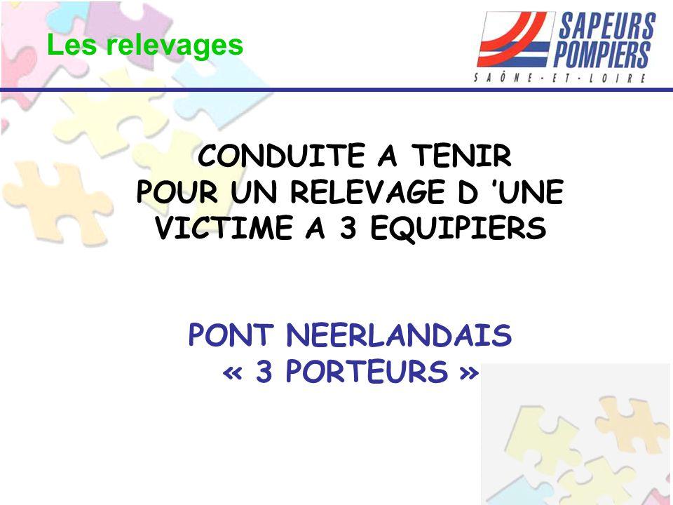 CONDUITE A TENIR POUR UN RELEVAGE D 'UNE VICTIME A 3 EQUIPIERS PONT NEERLANDAIS « 3 PORTEURS » Les relevages