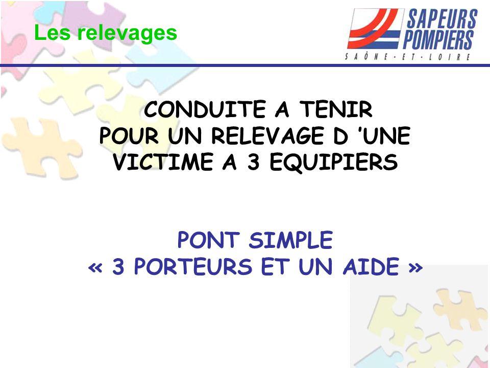 CONDUITE A TENIR POUR UN RELEVAGE D 'UNE VICTIME A 3 EQUIPIERS PONT SIMPLE « 3 PORTEURS ET UN AIDE » Les relevages