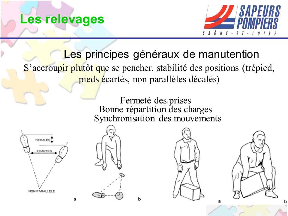 Les principes généraux de manutention S'accroupir plutôt que se pencher, stabilité des positions (trépied, pieds écartés, non parallèles décalés) Ferm