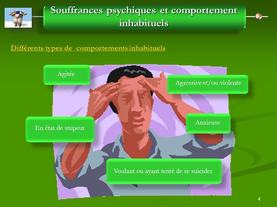 4 Souffrances psychiques et comportement inhabituels Différents types de comportements inhabituels Agitée En état de stupeur Anxieuse Agressive et/ou