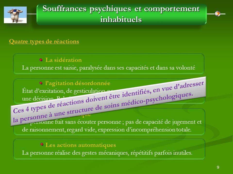 9 Souffrances psychiques et comportement inhabituels La sidération La personne est saisie, paralysée dans ses capacités et dans sa volonté l'agitation