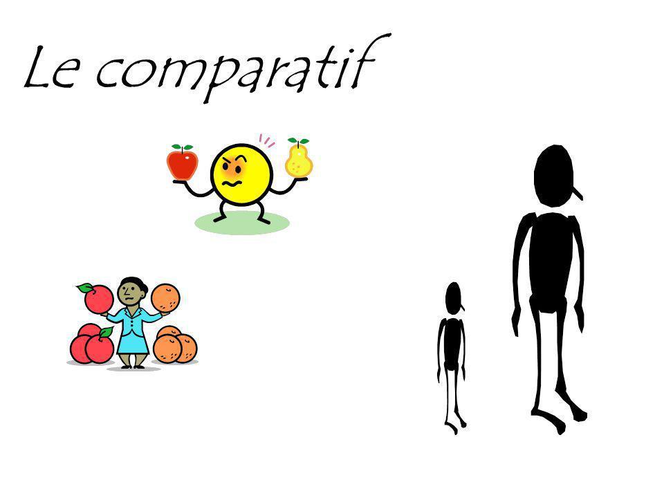 Le comparatif des adjectifs Plus … que + Moins … que – Aussi … que =
