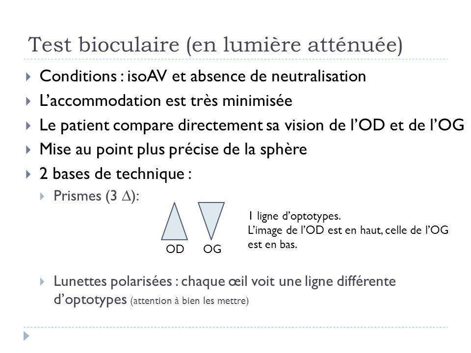 Test bioculaire (en lumière atténuée)  Conditions : isoAV et absence de neutralisation  L'accommodation est très minimisée  Le patient compare dire