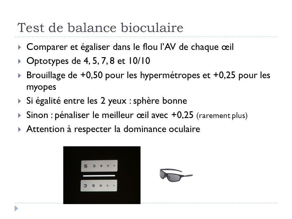 Test de balance bioculaire  Comparer et égaliser dans le flou l'AV de chaque œil  Optotypes de 4, 5, 7, 8 et 10/10  Brouillage de +0,50 pour les hy