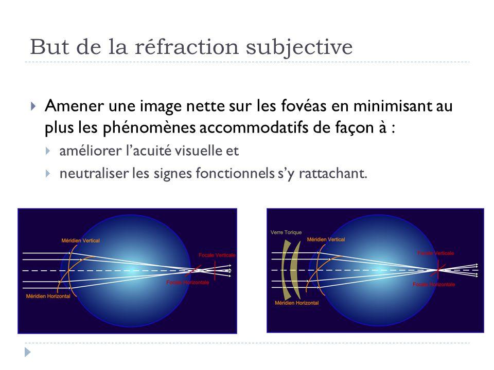 But de la réfraction subjective  Amener une image nette sur les fovéas en minimisant au plus les phénomènes accommodatifs de façon à :  améliorer l'