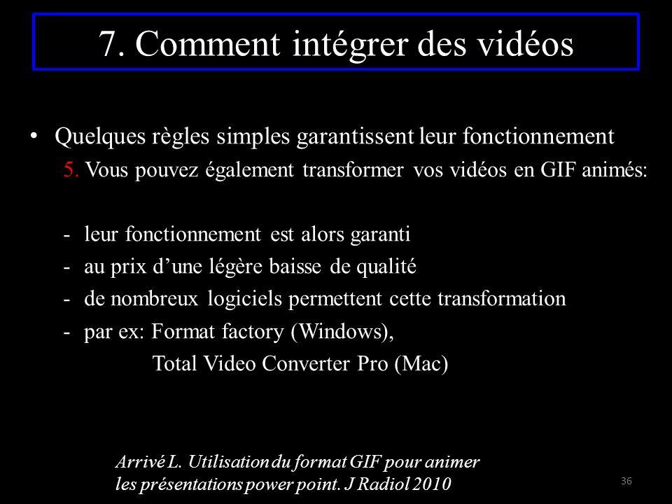 7. Comment intégrer des vidéos Quelques règles simples garantissent leur fonctionnement 5. Vous pouvez également transformer vos vidéos en GIF animés: