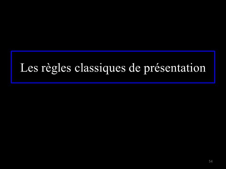 Les règles classiques de présentation 54