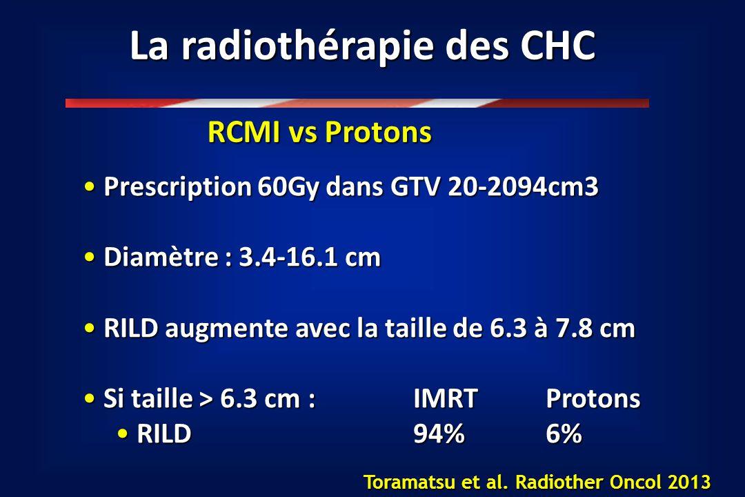 La radiothérapie des CHC RCMI vs Protons Prescription 60Gy dans GTV 20-2094cm3 Prescription 60Gy dans GTV 20-2094cm3 Diamètre : 3.4-16.1 cm Diamètre :