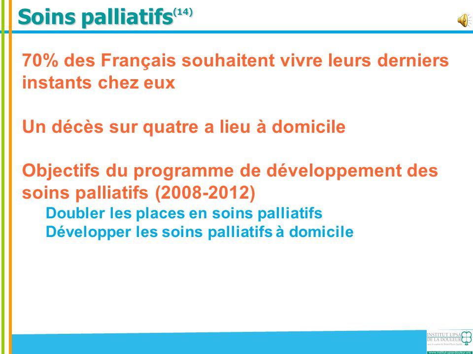 Soins palliatifs (14) 70% des Français souhaitent vivre leurs derniers instants chez eux Un décès sur quatre a lieu à domicile Objectifs du programme