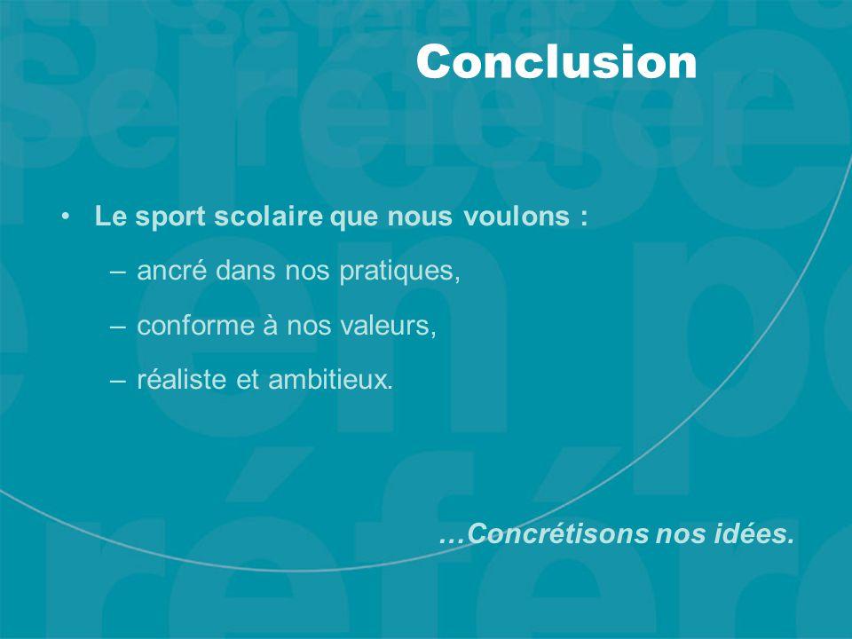 Conclusion Le sport scolaire que nous voulons : –ancré dans nos pratiques, –conforme à nos valeurs, –réaliste et ambitieux. …Concrétisons nos idées.