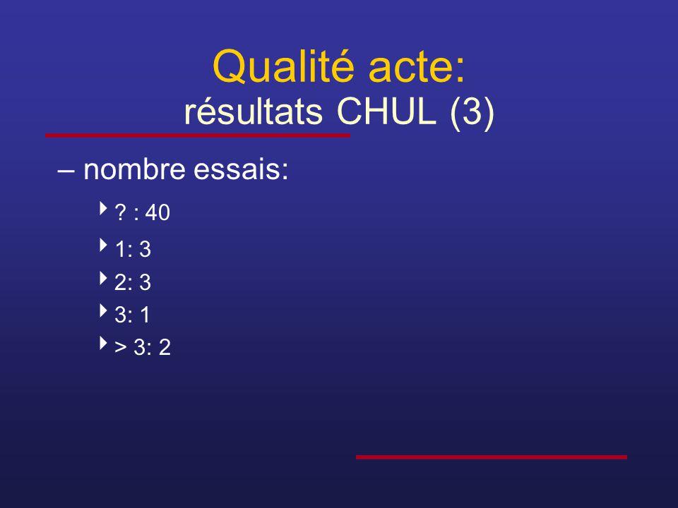 Qualité acte: résultats CHUL (3) –nombre essais:  ? : 40  1: 3  2: 3  3: 1  > 3: 2