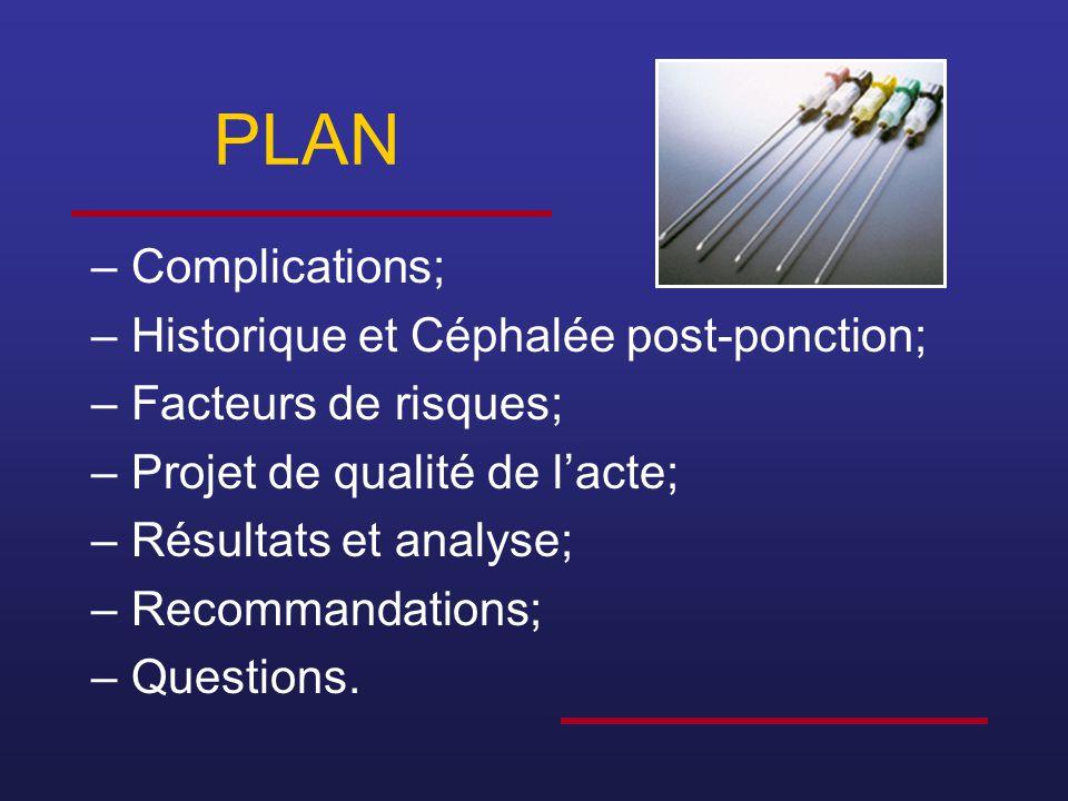 PLAN –Complications; –Historique et Céphalée post-ponction; –Facteurs de risques; –Projet de qualité de l'acte; –Résultats et analyse; –Recommandation
