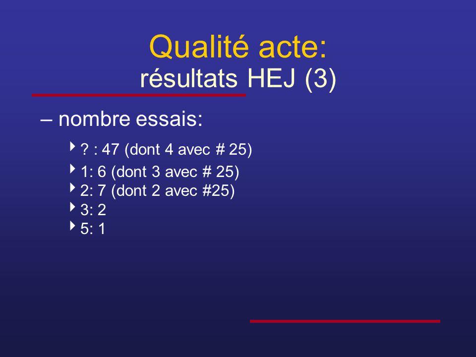 Qualité acte: résultats HEJ (3) –nombre essais:  ? : 47 (dont 4 avec # 25)  1: 6 (dont 3 avec # 25)  2: 7 (dont 2 avec #25)  3: 2  5: 1