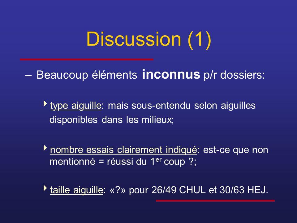 Discussion (1) –Beaucoup éléments inconnus p/r dossiers:  type aiguille: mais sous-entendu selon aiguilles disponibles dans les milieux;  nombre ess