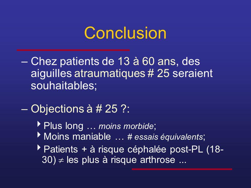 Conclusion –Chez patients de 13 à 60 ans, des aiguilles atraumatiques # 25 seraient souhaitables; –Objections à # 25 ?:  Plus long … moins morbide ;