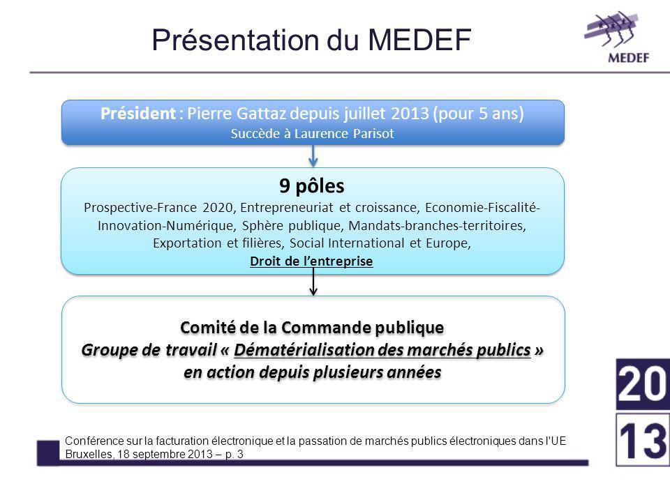 Une initiative du MEDEF : le guide d'accompagnement des entreprises à la dématérialisation (3ème édition, 2013) http://www.medef.com/medef-corporate/publications/fiche- detaillee/categorie/economie-1/back/110/article/guide-daccompagnement- des-entreprises-a-la-dematerialisation-des-marches-publics-1.html Dématérialisation : guide d'accompagnement des entreprises Conférence sur la facturation électronique et la passation de marchés publics électroniques dans l UE Bruxelles, 18 septembre 2013 – p.