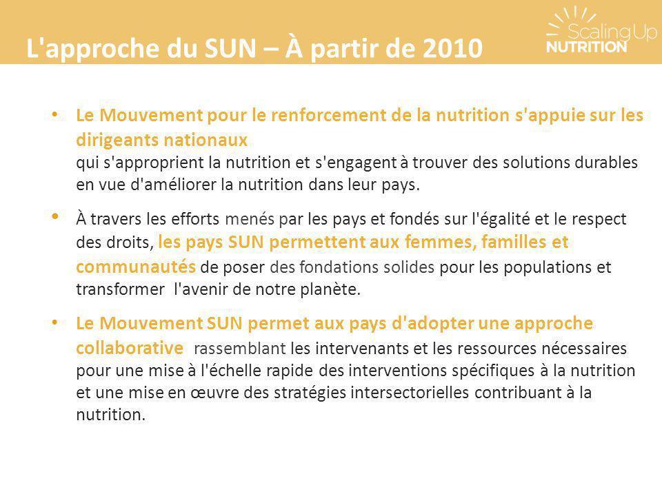 L'approche du SUN – À partir de 2010 Le Mouvement pour le renforcement de la nutrition s'appuie sur les dirigeants nationaux qui s'approprient la nutr
