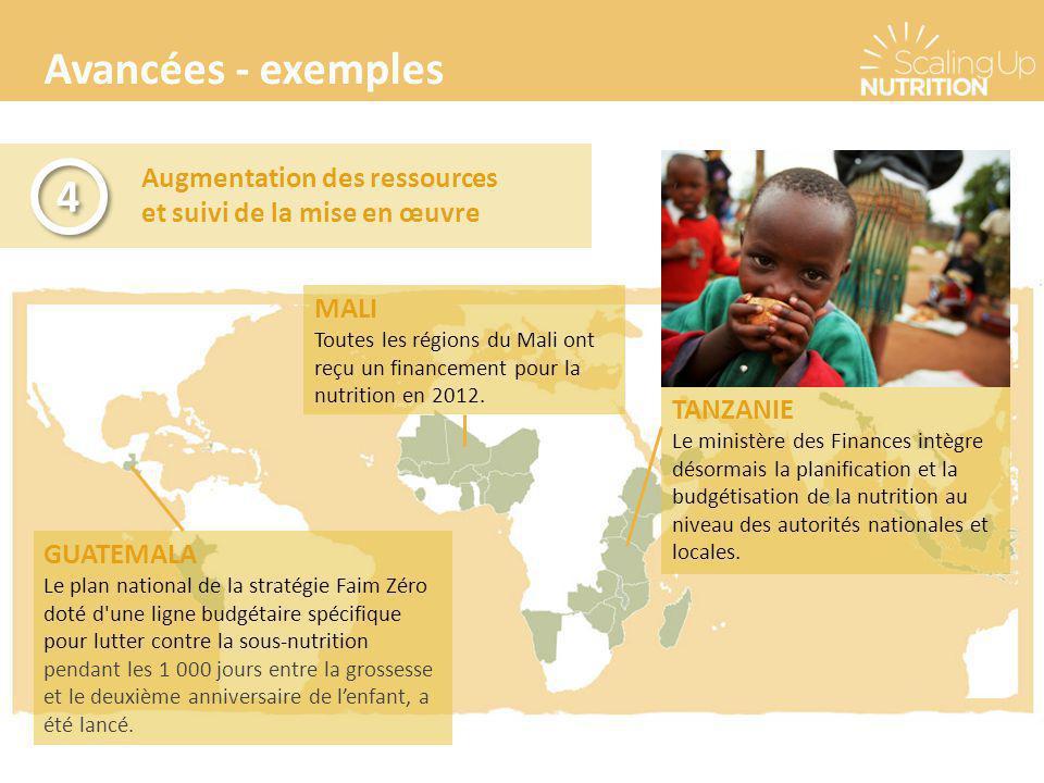 Avancées - exemples Augmentation des ressources et suivi de la mise en œuvre 4 4 GUATEMALA Le plan national de la stratégie Faim Zéro doté d'une ligne