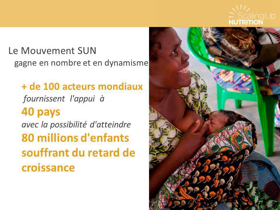 Le Mouvement SUN gagne en nombre et en dynamisme + de 100 acteurs mondiaux fournissent l'appui à 40 pays avec la possibilité d'atteindre 80 millions d